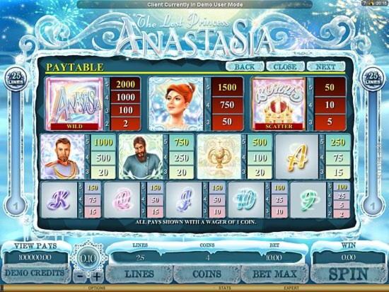 965% Welcome Bonus at 7 Reels Casino