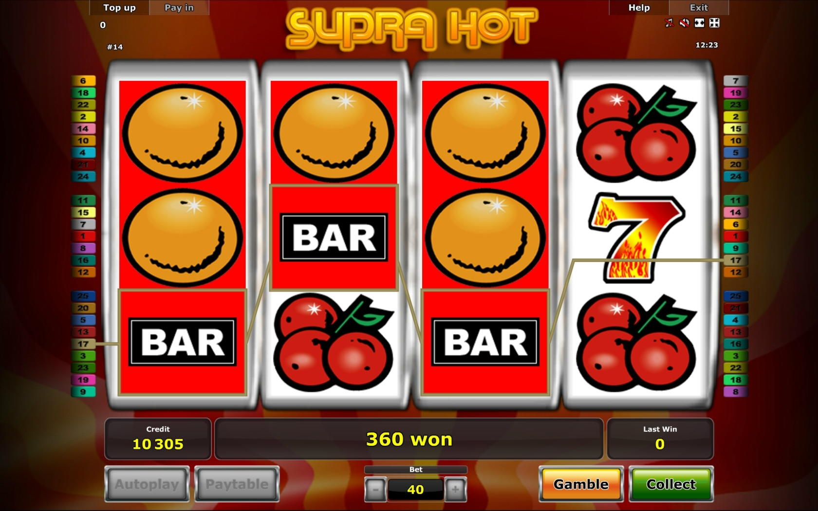 550% Deposit match bonus at Slots Billion Casino