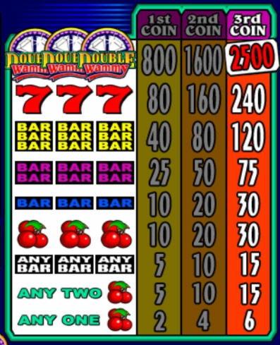€475 no deposit at Emu Casino